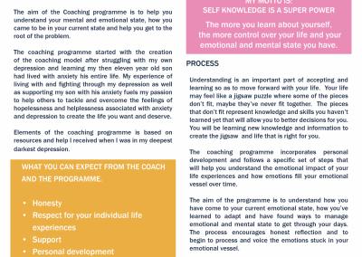 Programme Resources – Hayley T Wheeler